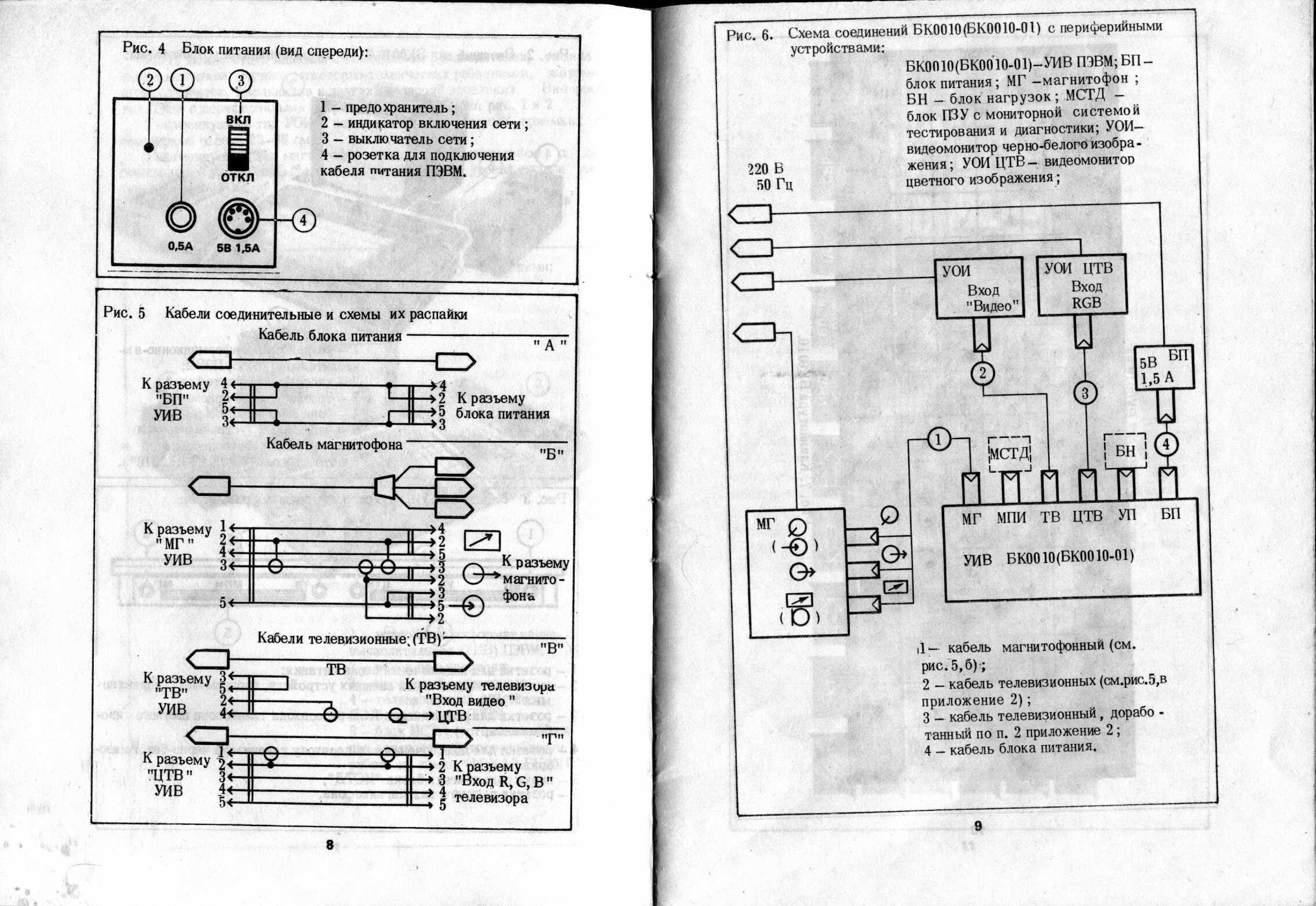 h схему микросхемы кр1801ре2